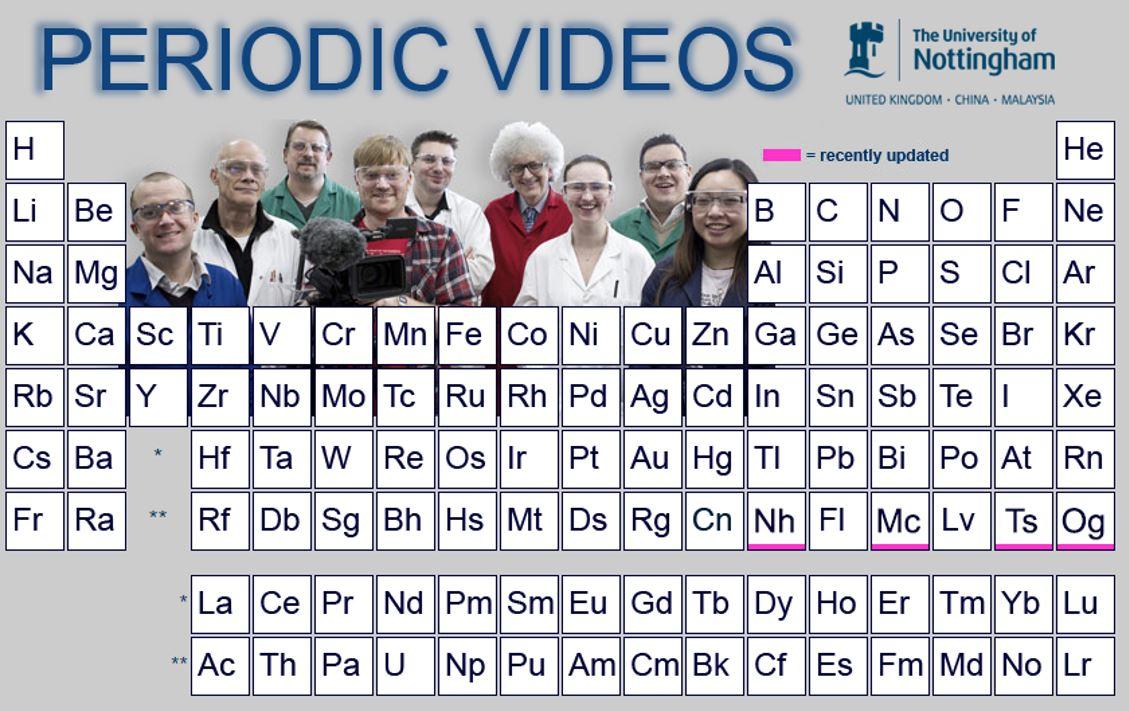Los elementos de la tabla peridica en video consiste en 118 videos correspondientes a todos y cada uno de los elementos de la tabla peridica urtaz Choice Image